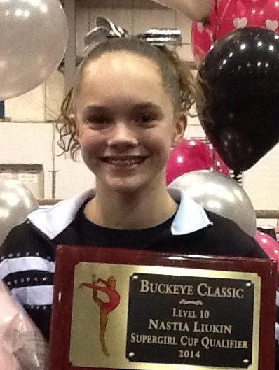buckeye classic gymnastics meet 2012 results