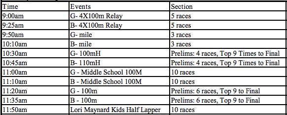 stanford invitational track meet 2012 schedule